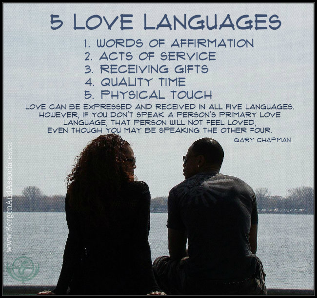 Poster outlining the 5 love languages by Gary Chapman: Words of affirmation, acts of service, receiving gifts, quality time, physical touch. Quote: Love can be expressed and received in all five languages. However, if you don