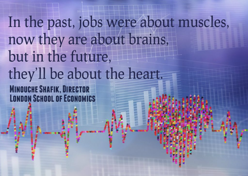In the past, jobs were about muscles, now they are about brains, but in the future, they'll be about the heart. Manouche Shapik, Director, London SChool of Economics
