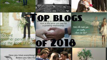 Top 10 viewed Conexus articles of 2018